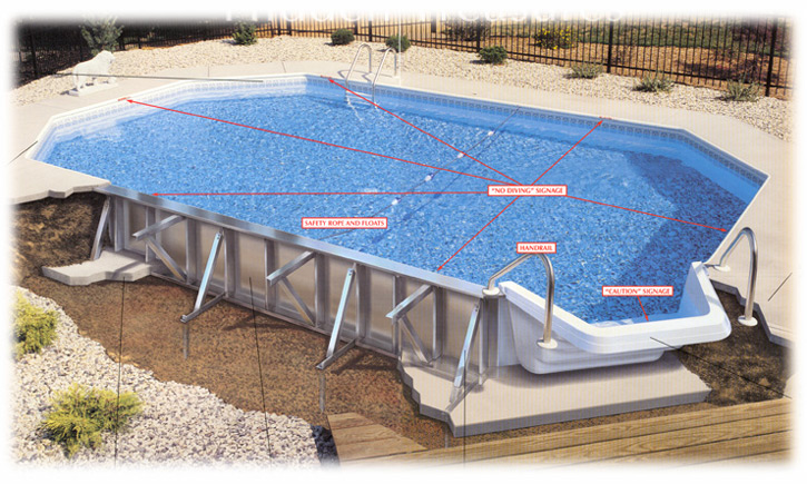 Cheapest inground pool kits joy studio design gallery for Pool construction cost